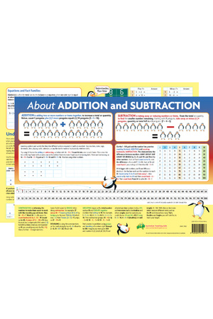 About Addition and Subtraction - Desk Mat